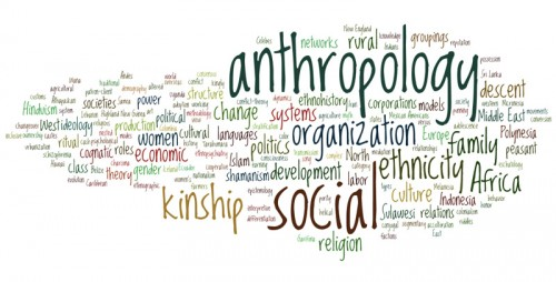 Anthopology visual word map