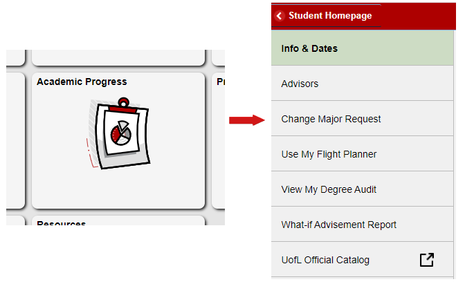 image of ULink menu with arrow pointing to the change major request link