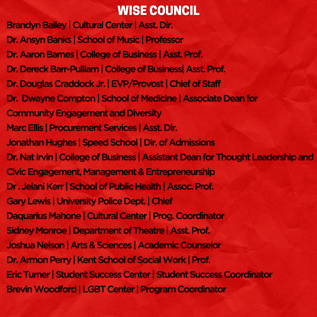 Members of the BMI Wise Council