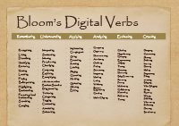 Bloom's Digital Verbs