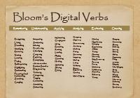 Bloom's Digital Verbs