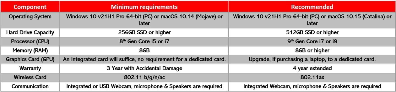 computer requirements