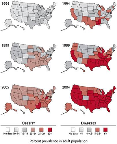 map showing the prevalence of obesity in each state of the US. The numbers are greatest in the southern US states.