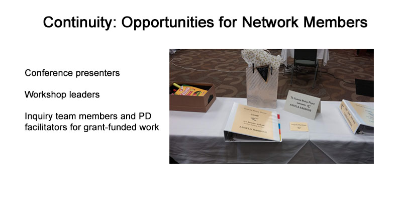 Opportunities for Network Members
