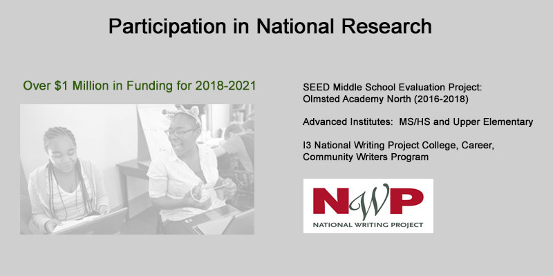 Participation in National Research