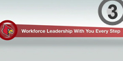 BSWL - Workforce Leadership With You Every Step, Video 3