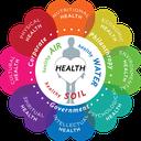 Circle of Harmony and Health