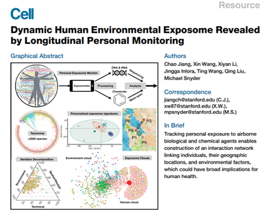 A paper on the human exposome