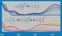 Trace of UV spectra