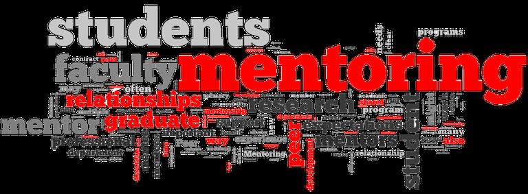 MentorCenter Wordl