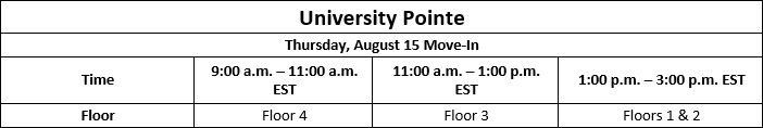 Move In Dates and Times: University Pointe