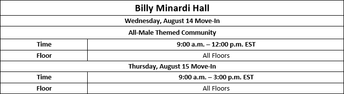 Move In Dates and Times: Billy Minardi