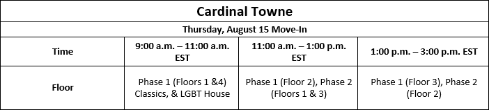 Move In Dates and Times: Cardinal Towne
