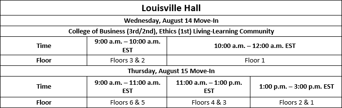 Move In Dates and Times: Louisville Hall