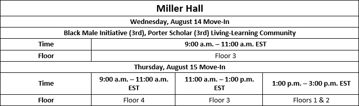 Move In Dates and Times: Miller Hall