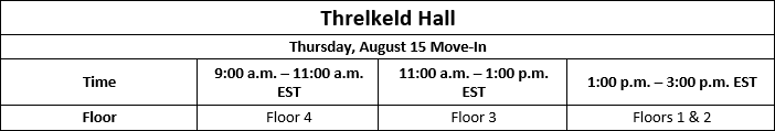 Move In Dates and Times: Threlkeld Hall