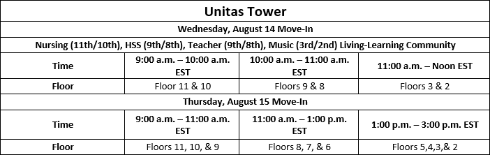 Move In Dates and Times: Unitas Tower