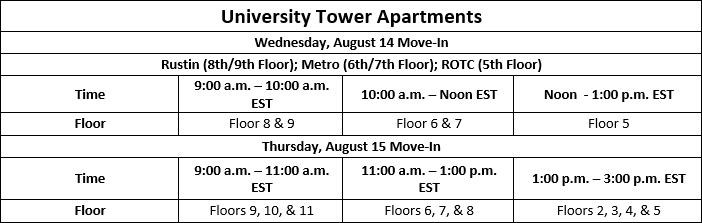Move In Dates and Times: University Tower Apartments (UTA)
