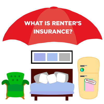 what is renter's insurance? Umbrella, refrigerator, and sofa graphics are displayed