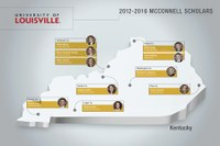 Center welcomes newest McConnell Scholars