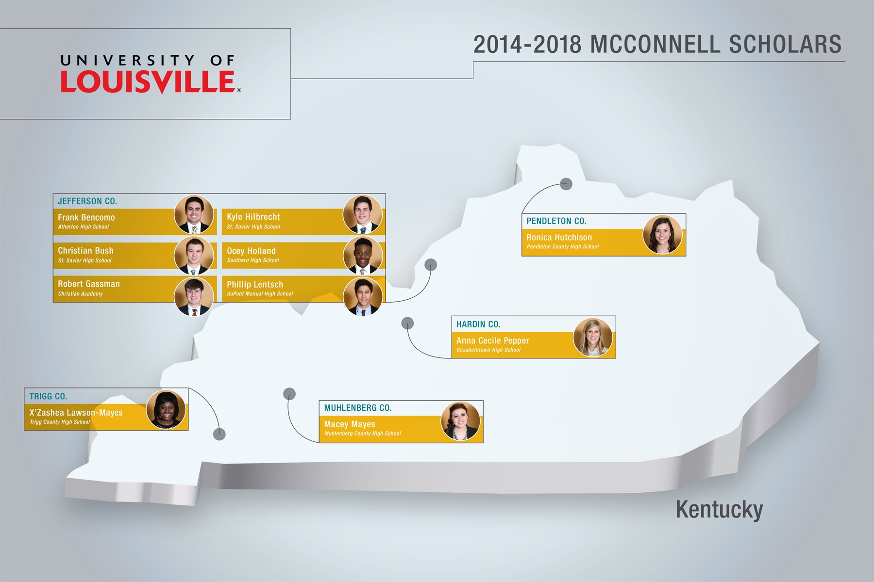 McConnell Center welcomes 10 new McConnell Scholars