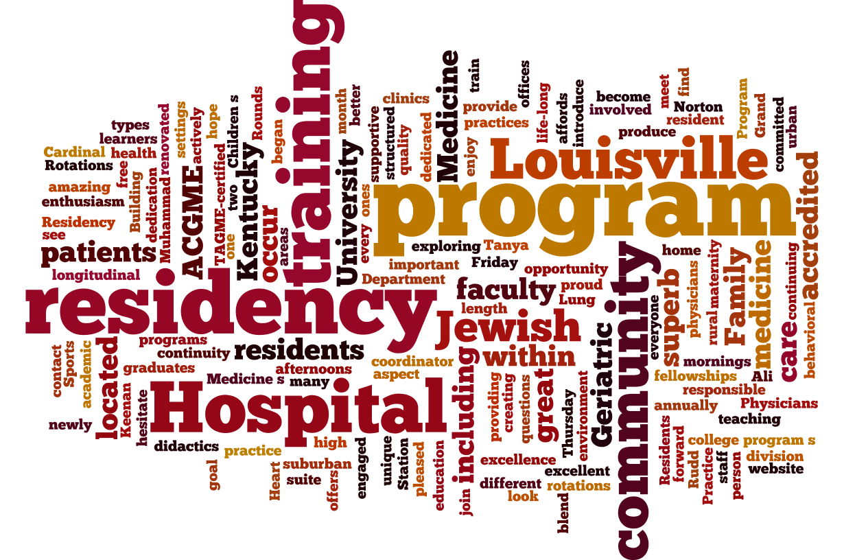 An abstract word cloud with words like louisville, hospital, program, residency, training, and medicine