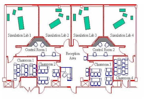 layout of the Paris Simulation Center