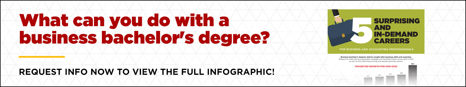 Click here to view 5 In-Demand Jobs for Business Bachelor's Degree Holders Infographic and find out what can you do with a business degree