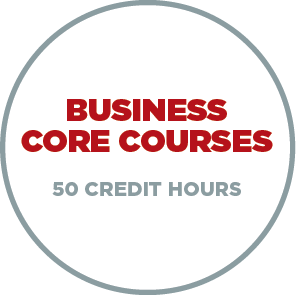 2. Business Core Courses - 50 Credit Hours