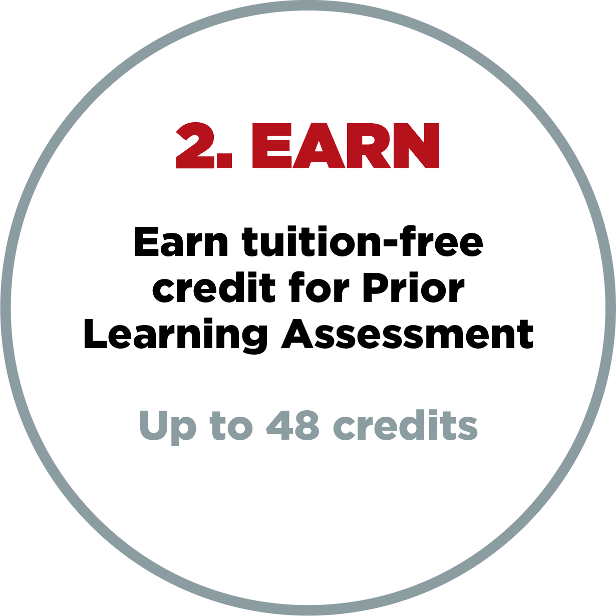 2. Earn tuition-free credit for prior learning assessment