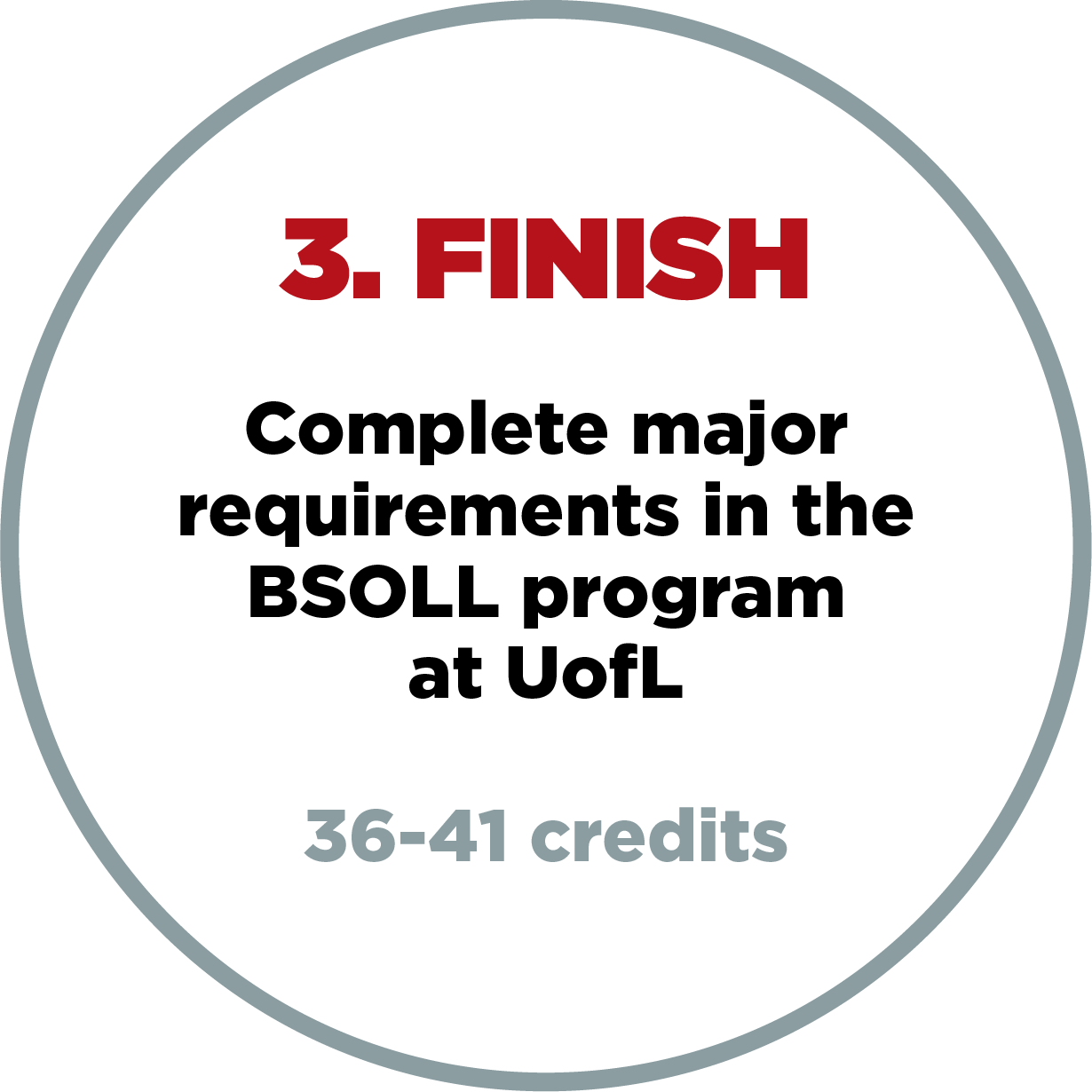 3. finish complete major require,ents in te bsoll program at ul