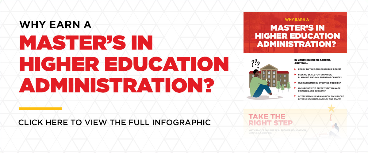 Master's in Higher Education Administration Infographic