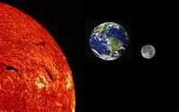 Image of Earth, Moon and Sun