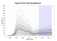 Figure S1.2_H shows Active Hospitalizations