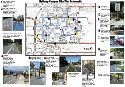 UofL Bike Master Plan