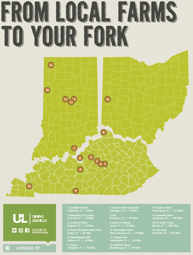 UofL Dining Local Food Map